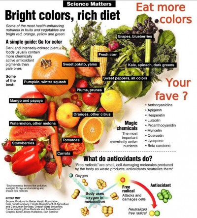image_antioxidants-fruit