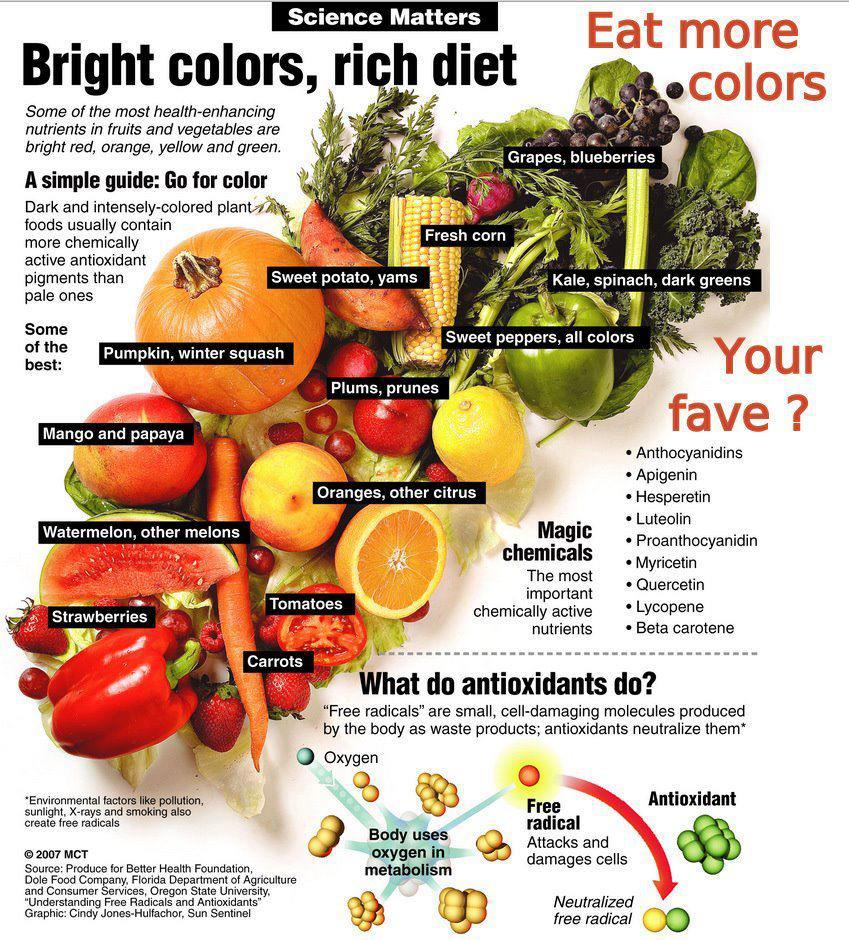 image_antioxidants-fruit