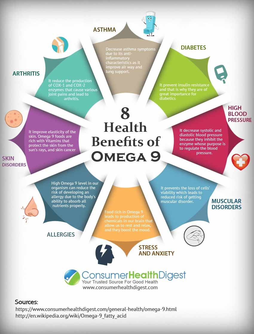 health-benefits-of-omega-9