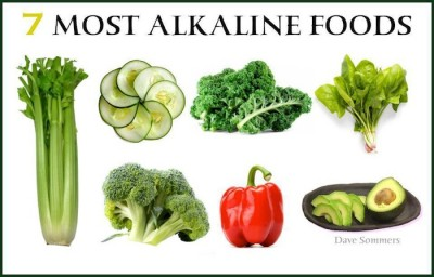 Alkaline_foods_for_male_pattern_baldness